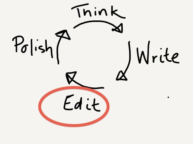 writing-cycle-edit-focus